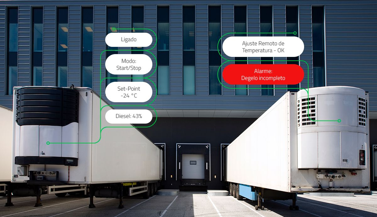 Neokohm - Telematics Intelligence -